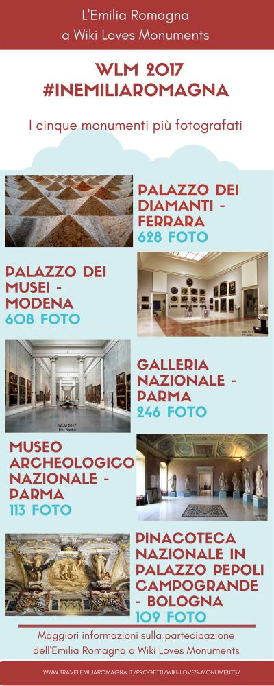 WLM 2017 infografica monumenti 5 fotografati