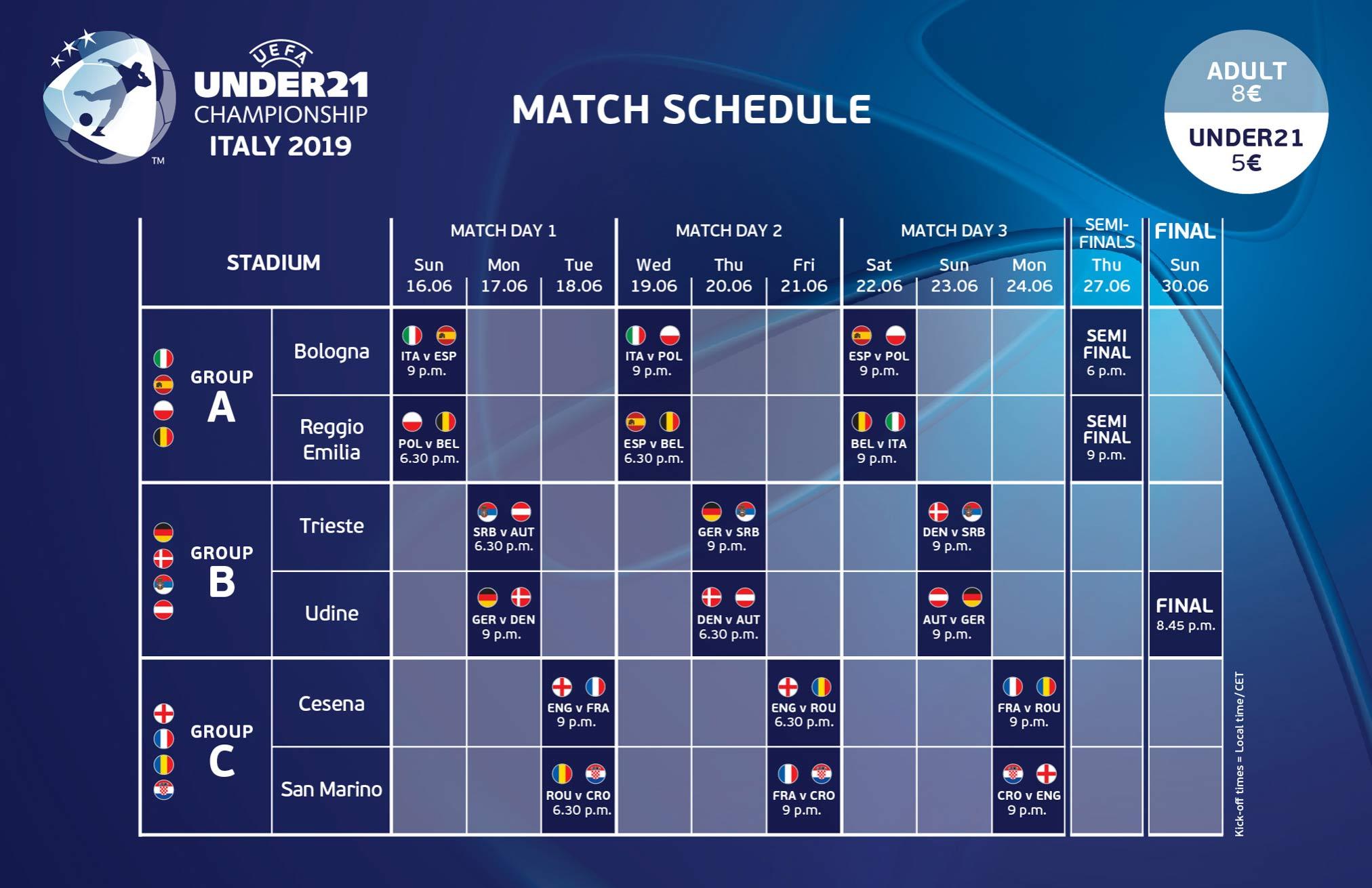European Under 21 Championship